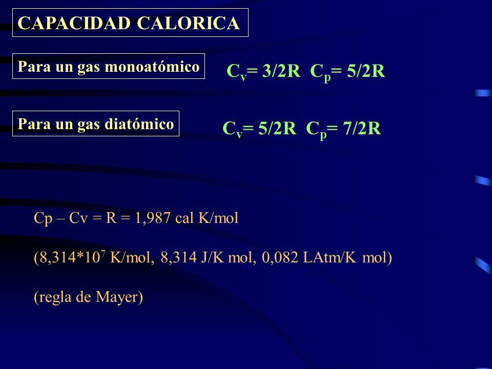 Para un gas monoatómico Para un gas diatómico C v = 3/2R C p = 5/2R C v = 5/2R C p = 7/2R CAPACIDAD CALORICA Cp – Cv = R = 1,987 cal K/mol (8,314*10 7