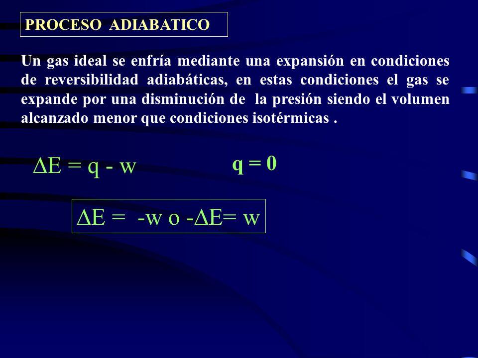 PROCESO ADIABATICO Un gas ideal se enfría mediante una expansión en condiciones de reversibilidad adiabáticas, en estas condiciones el gas se expande