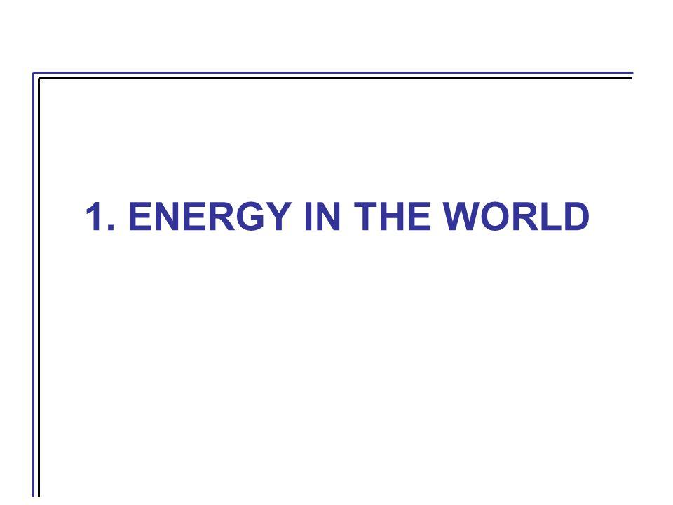 E LECTRICITY WTI= 80 U$S/bbl Source: Own research INVESTMENT FUEL COSTO&MTOTAL [USD/kW][USD/MWh][USD/unit] [USD/MWh][USD/MWh][USD/MWh] Natural Gas -CC 1,00015.4 7 USD/MMbtu 49.7 4 69 Coal -ST2,00036.1 70 USD/ tn 25.5 6 68 Fuel Oil – ST1,90032.2 425 USD/tn 99.7 7139 Diesel Oil – CC1,10016.9 764 USD/tn 121.1 5143 Nuclear3,50062.7 100 USD/kg 3.5 9 75 Hydro3,00098.6- - 6 105 Wind2,00075.5- - 6 81 Solar5,000220.1- -10230