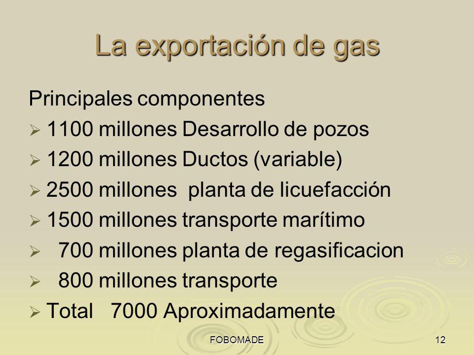 FOBOMADE12 La exportación de gas Principales componentes 1100 millones Desarrollo de pozos 1200 millones Ductos (variable) 2500 millones planta de licuefacción 1500 millones transporte marítimo 700 millones planta de regasificacion 800 millones transporte Total 7000 Aproximadamente