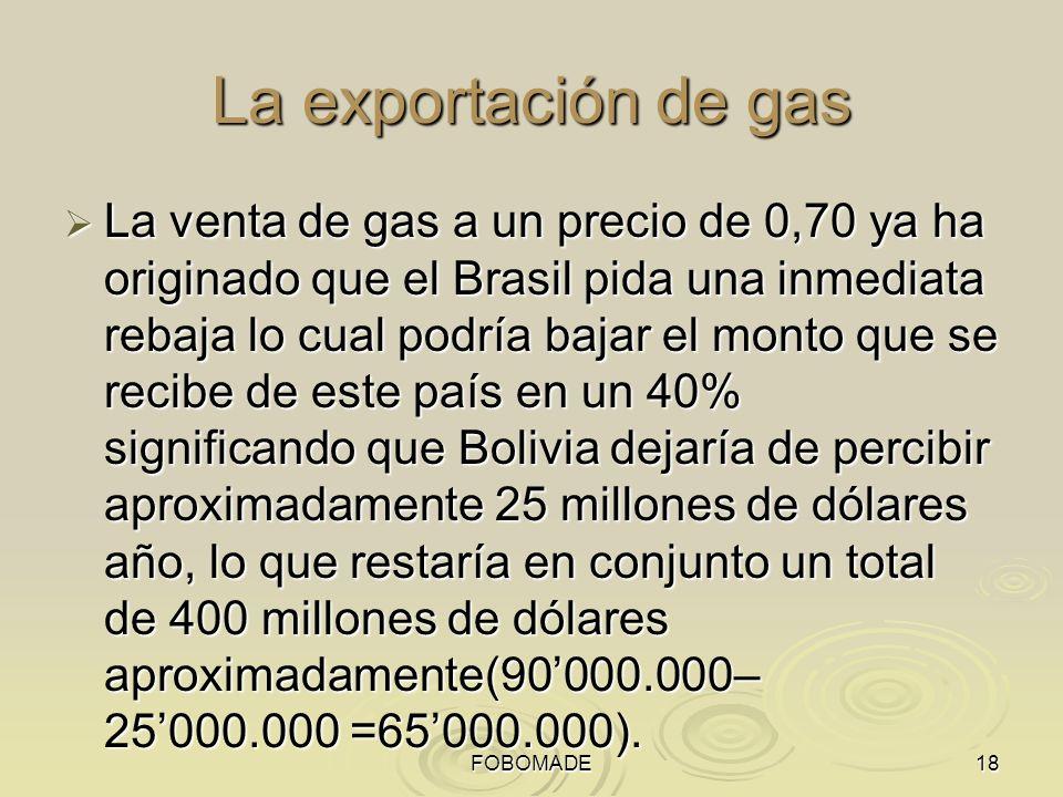 FOBOMADE18 La exportación de gas La venta de gas a un precio de 0,70 ya ha originado que el Brasil pida una inmediata rebaja lo cual podría bajar el monto que se recibe de este país en un 40% significando que Bolivia dejaría de percibir aproximadamente 25 millones de dólares año, lo que restaría en conjunto un total de 400 millones de dólares aproximadamente(90000.000– 25000.000 =65000.000).
