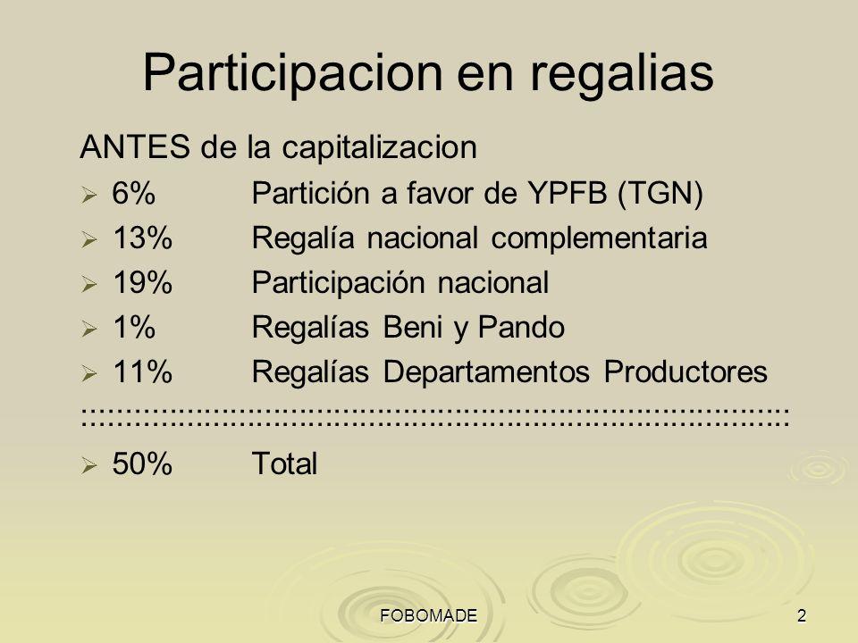 FOBOMADE2 Participacion en regalias ANTES de la capitalizacion 6% Partición a favor de YPFB (TGN) 13% Regalía nacional complementaria 19% Participació