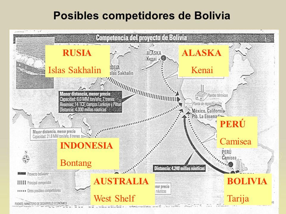 FOBOMADE22 RUSIA Islas Sakhalin ALASKA Kenai INDONESIA Bontang AUSTRALIA West Shelf PERÚ Camisea BOLIVIA Tarija Posibles competidores de Bolivia