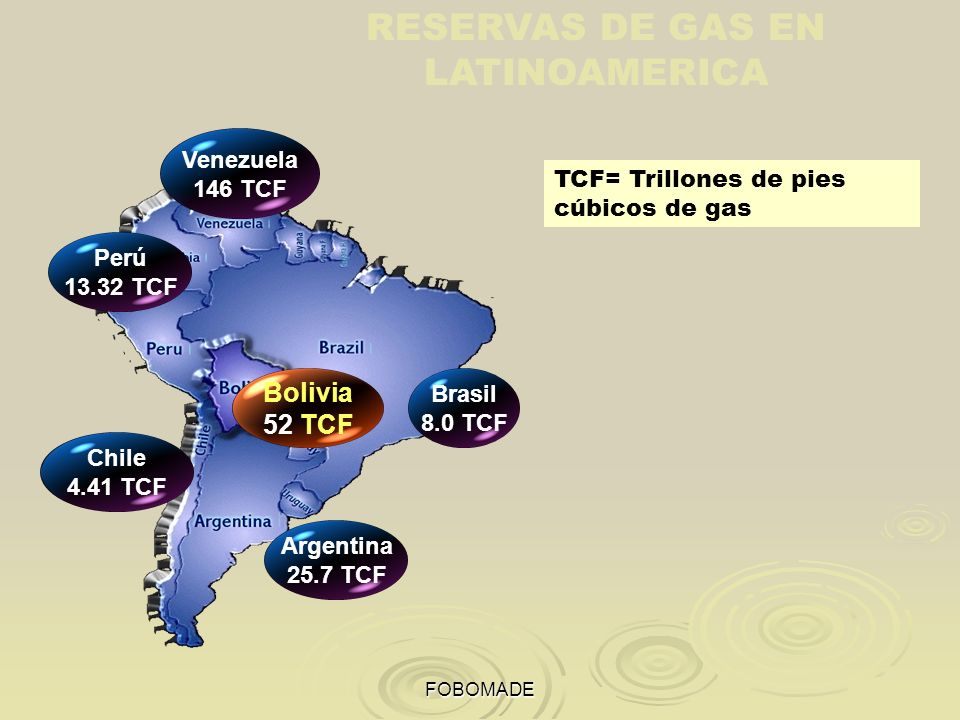 FOBOMADE23 Venezuela 146 TCF Perú 13.32 TCF Chile 4.41 TCF Bolivia 52 TCF Argentina 25.7 TCF Brasil 8.0 TCF RESERVAS DE GAS EN LATINOAMERICA TCF= Tril
