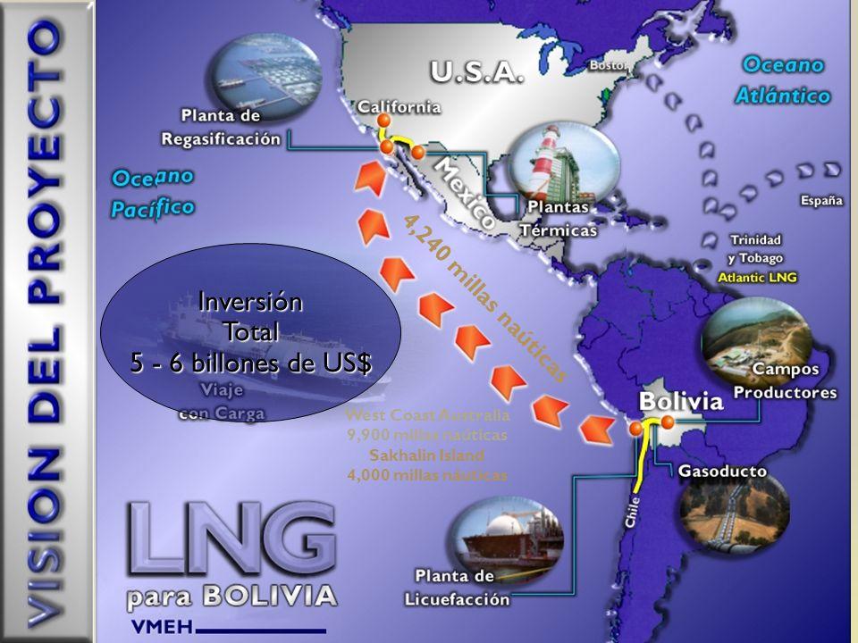 FOBOMADE9 InversiónTotal 5 - 6 billones de US$ 4,240 millas naúticas West Coast Australia 9,900 millas naúticas Sakhalin Island 4,000 millas náuticas