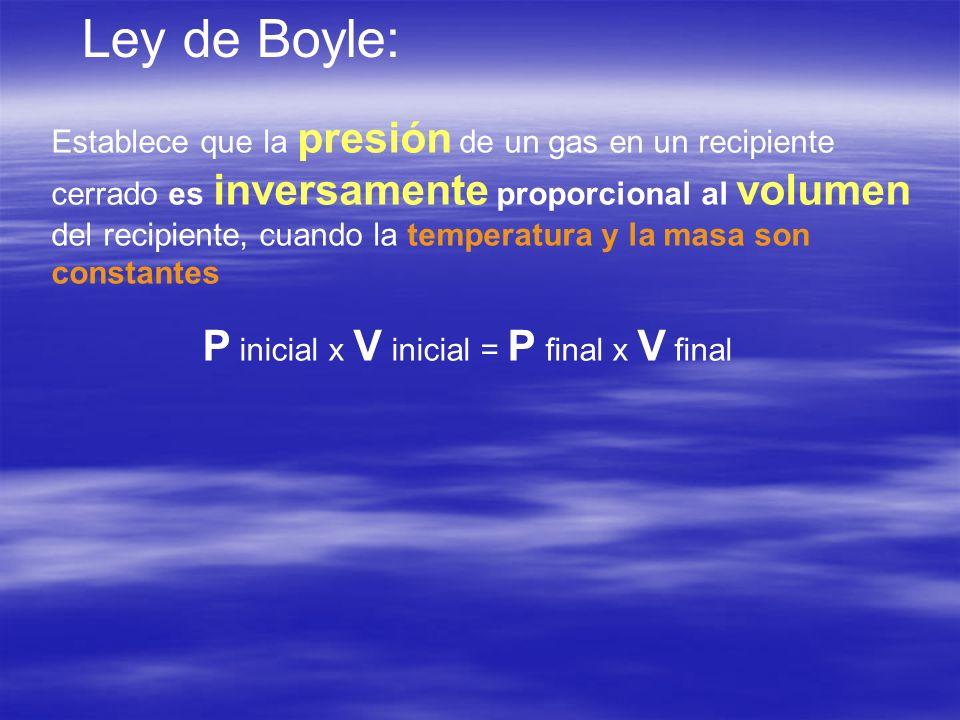 Ley de Boyle: Establece que la presión de un gas en un recipiente cerrado es inversamente proporcional al volumen del recipiente, cuando la temperatur