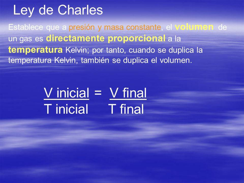 Ley de Charles Establece que a presión y masa constante, el volumen de un gas es directamente proporcional a la temperatura Kelvin; por tanto, cuando