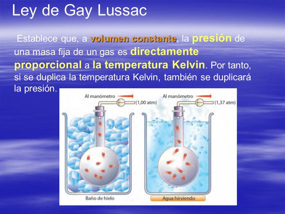 Ley de Gay Lussac volumen constante Establece que, a volumen constante, la presión de una masa ja de un gas es directamente proporcional a la temperat