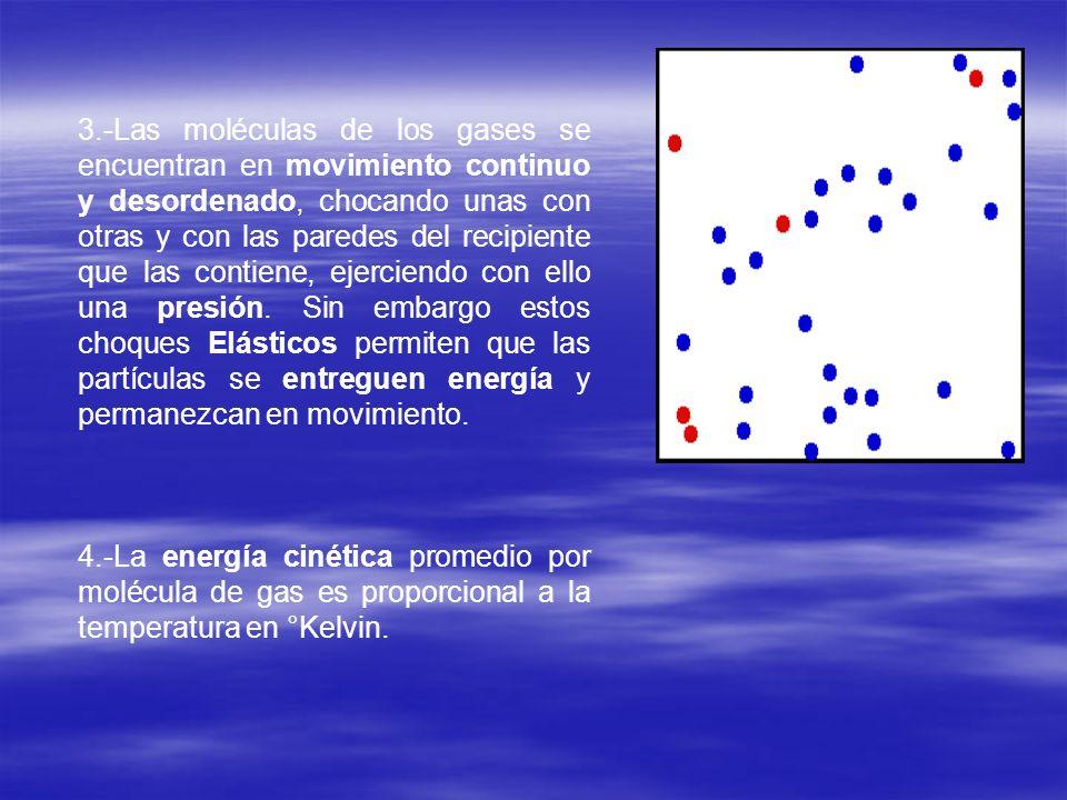 3.-Las moléculas de los gases se encuentran en movimiento continuo y desordenado, chocando unas con otras y con las paredes del recipiente que las con