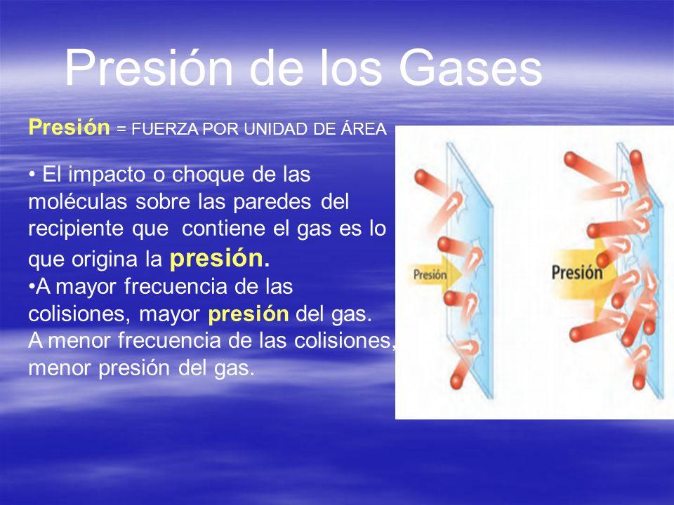 Presión de los Gases Presión = FUERZA POR UNIDAD DE ÁREA El impacto o choque de las moléculas sobre las paredes del recipiente que contiene el gas es
