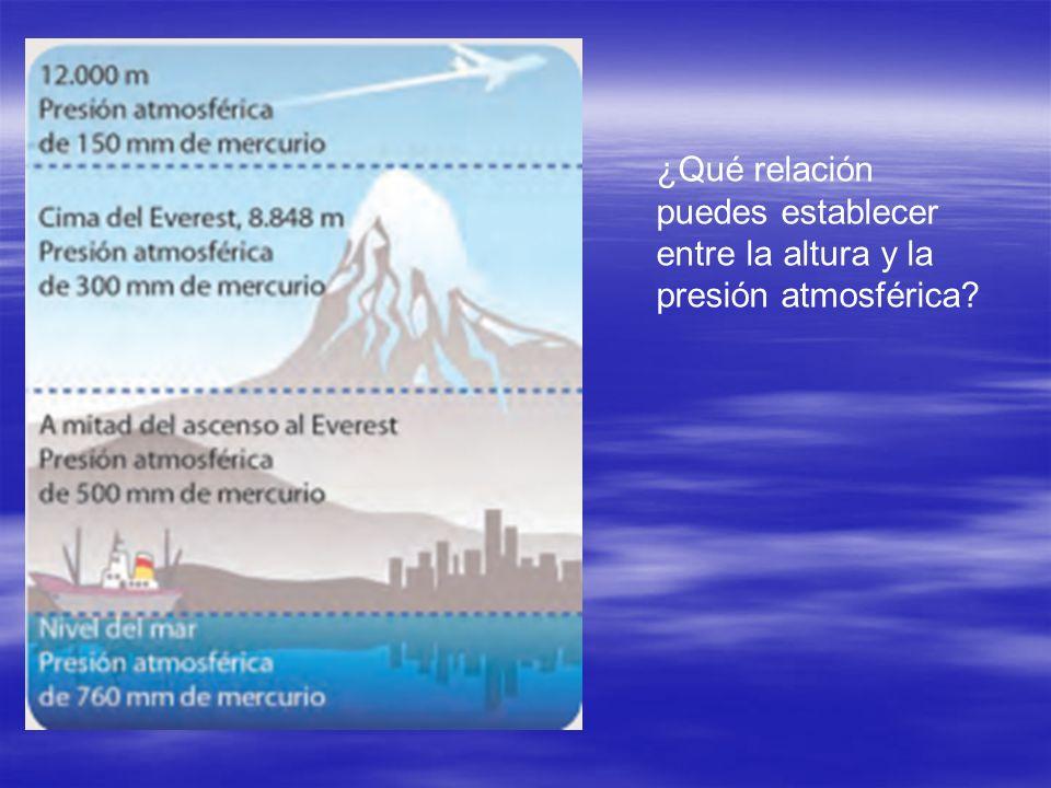 ¿Qué relación puedes establecer entre la altura y la presión atmosférica?