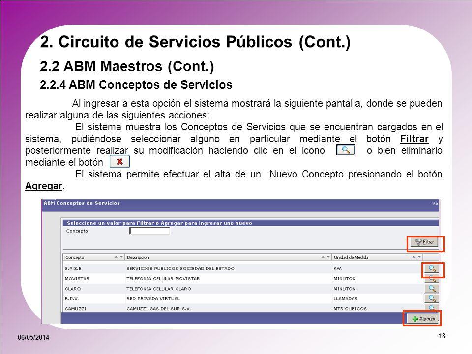 06/05/2014 18 2.2.4 ABM Conceptos de Servicios 2.2 ABM Maestros (Cont.) 2. Circuito de Servicios Públicos (Cont.) Al ingresar a esta opción el sistema