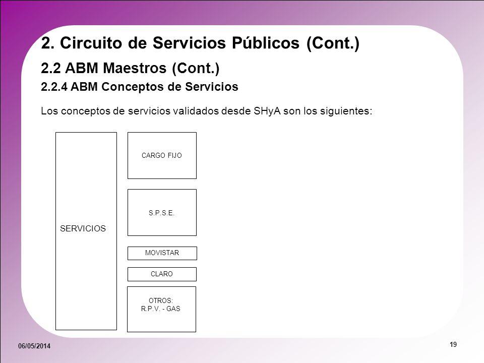 06/05/2014 19 2.2.4 ABM Conceptos de Servicios 2.2 ABM Maestros (Cont.) 2. Circuito de Servicios Públicos (Cont.) Los conceptos de servicios validados