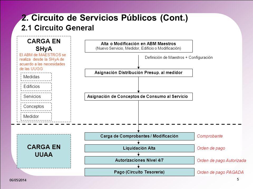 06/05/2014 5 CARGA EN UUAA 2. Circuito de Servicios Públicos (Cont.) 2.1 Circuito General Carga de Comprobantes / Modificación Orden de pago Orden de