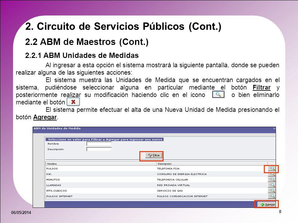 06/05/2014 8 2.2 ABM de Maestros (Cont.) 2.2.1 ABM Unidades de Medidas 2. Circuito de Servicios Públicos (Cont.) Al ingresar a esta opción el sistema