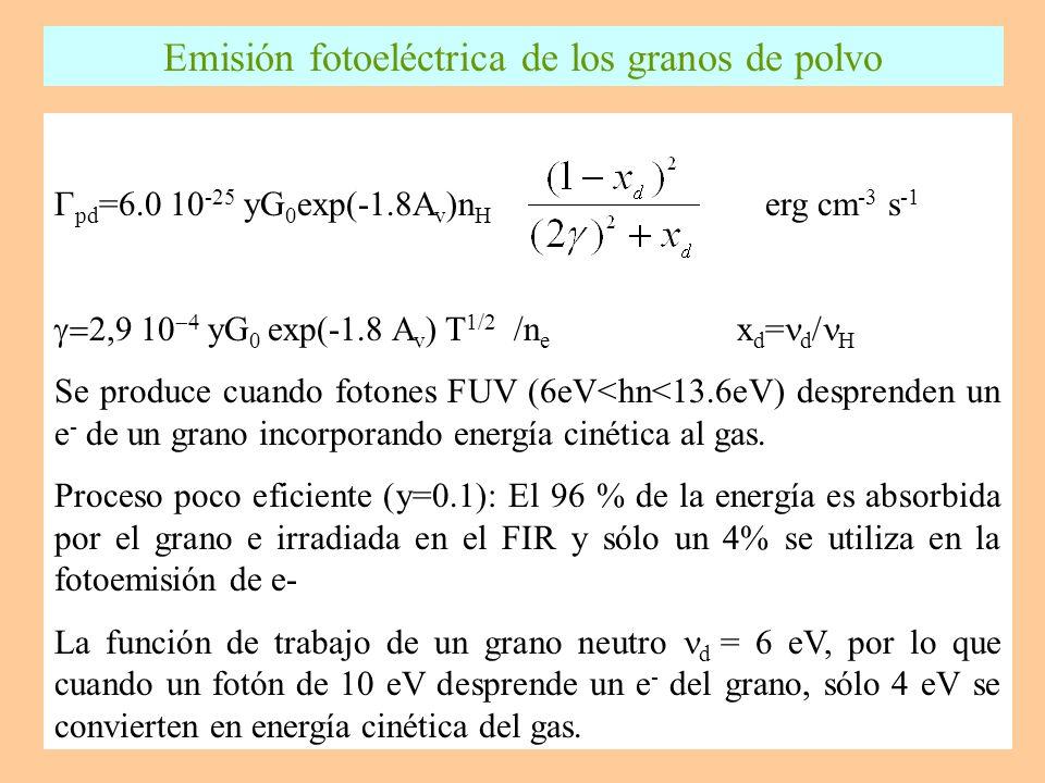 Γ pd =6.0 10 -25 yG 0 exp(-1.8A v )n H erg cm -3 s -1 yG 0 exp(-1.8 A v ) T 1/2 /n e x d = d / H Se produce cuando fotones FUV (6eV<hn<13.6eV) desprenden un e - de un grano incorporando energía cinética al gas.