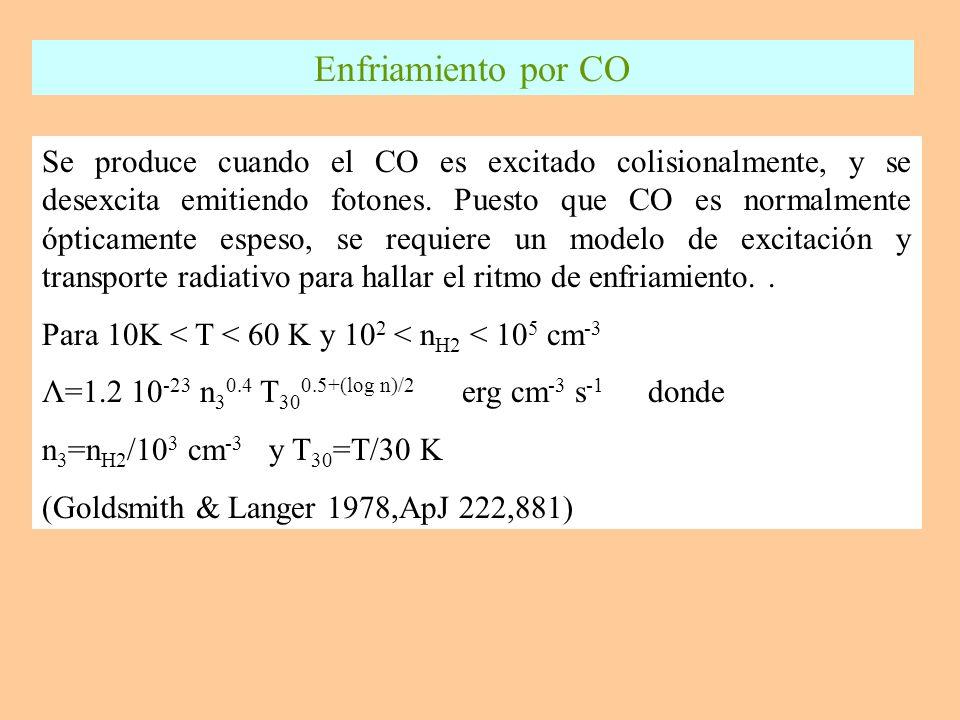 Se produce cuando el CO es excitado colisionalmente, y se desexcita emitiendo fotones.