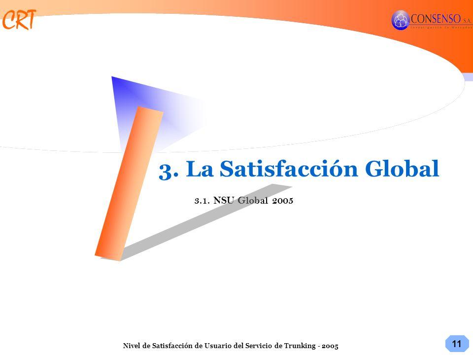 11 Nivel de Satisfacción de Usuario del Servicio de Trunking - 2005 3.1. NSU Global 2005 3. La Satisfacción Global