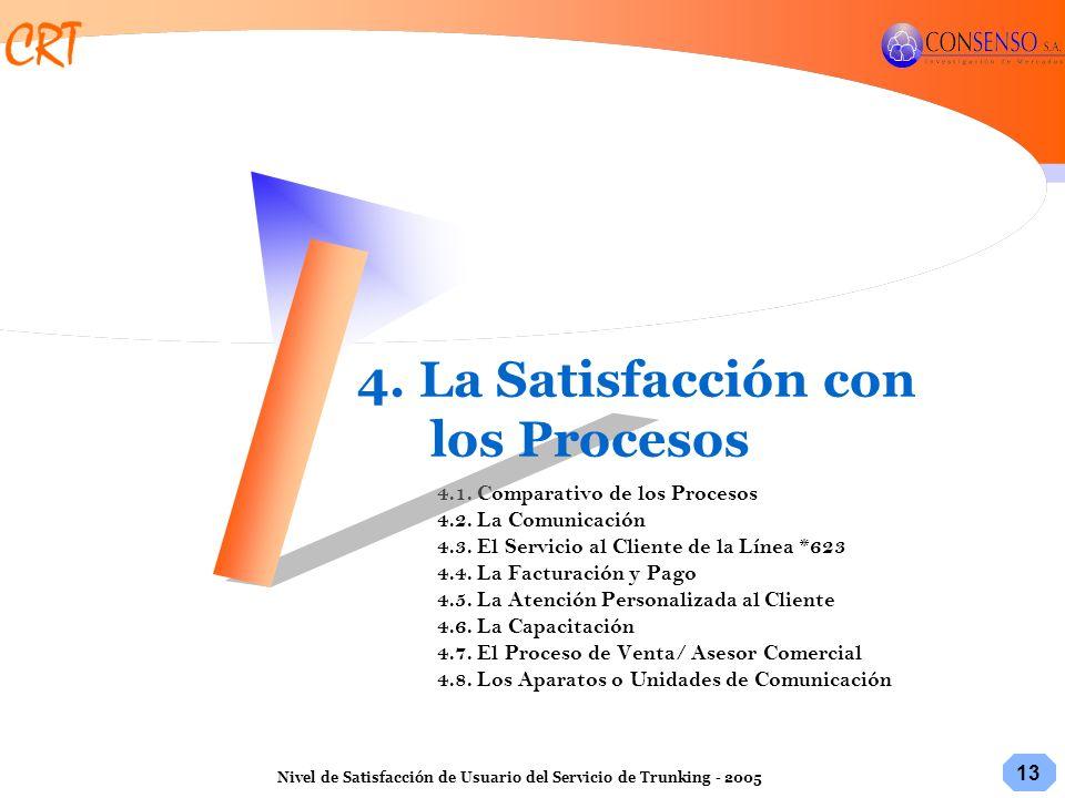 13 Nivel de Satisfacción de Usuario del Servicio de Trunking - 2005 4.1. Comparativo de los Procesos 4.2. La Comunicación 4.3. El Servicio al Cliente