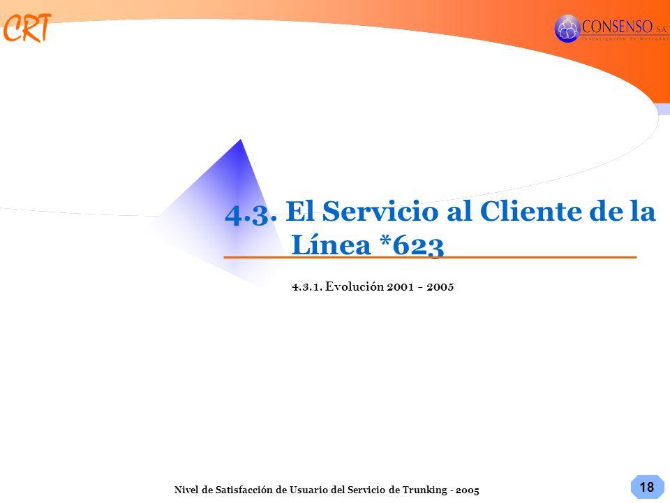 18 Nivel de Satisfacción de Usuario del Servicio de Trunking - 2005 4.3. El Servicio al Cliente de la Línea *623 4.3.1. Evolución 2001 - 2005