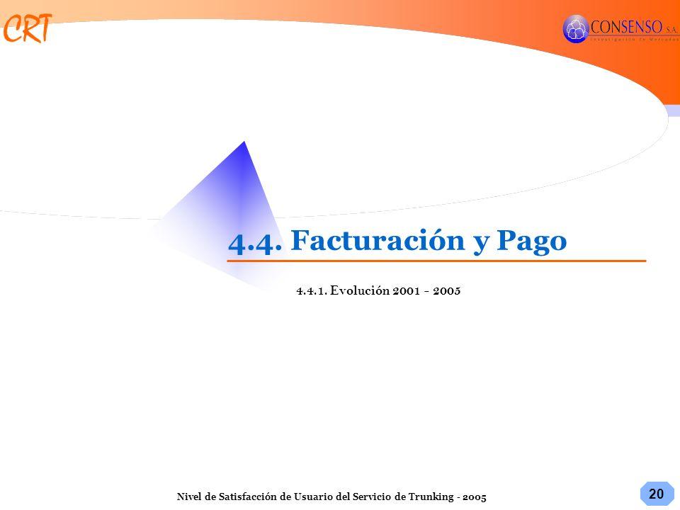 20 Nivel de Satisfacción de Usuario del Servicio de Trunking - 2005 4.4. Facturación y Pago 4.4.1. Evolución 2001 - 2005