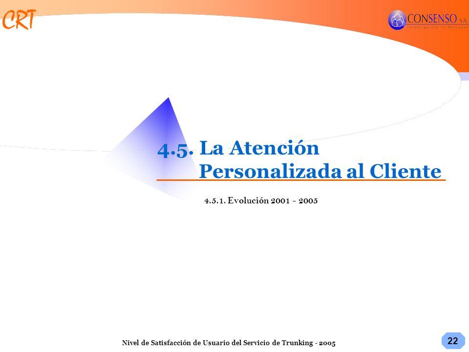 22 Nivel de Satisfacción de Usuario del Servicio de Trunking - 2005 4.5. La Atención Personalizada al Cliente 4.5.1. Evolución 2001 - 2005