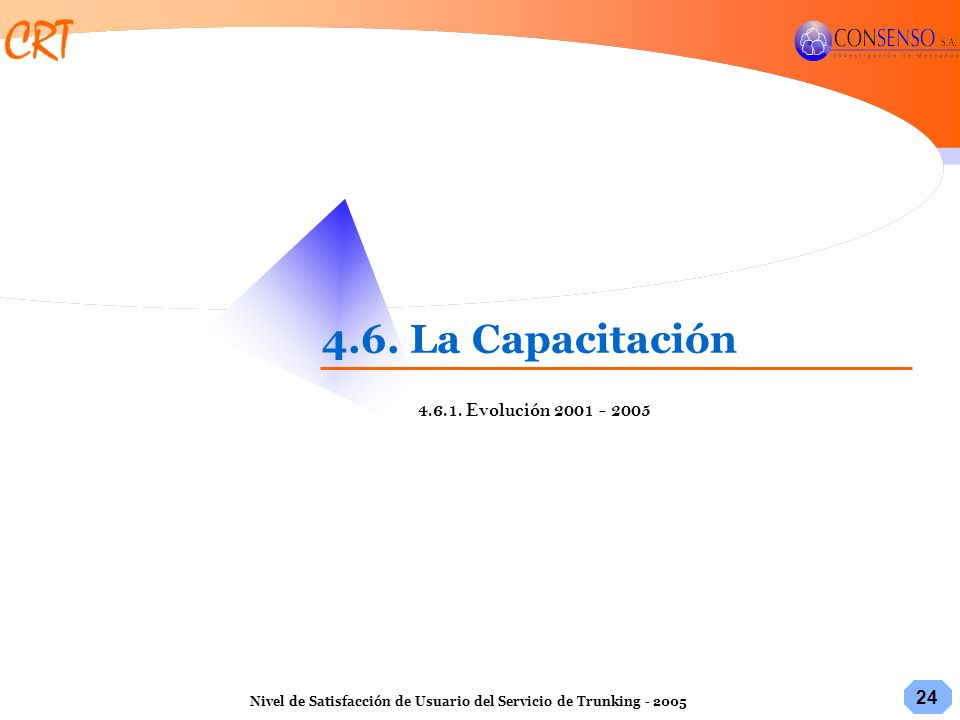 24 Nivel de Satisfacción de Usuario del Servicio de Trunking - 2005 4.6. La Capacitación 4.6.1. Evolución 2001 - 2005