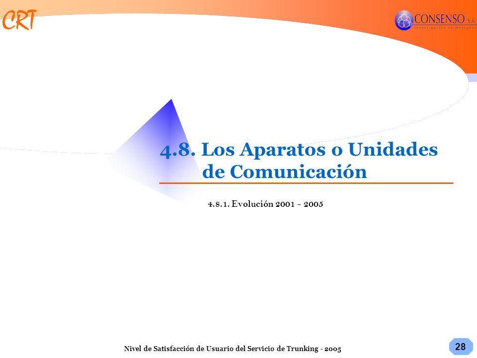 28 Nivel de Satisfacción de Usuario del Servicio de Trunking - 2005 4.8. Los Aparatos o Unidades de Comunicación 4.8.1. Evolución 2001 - 2005