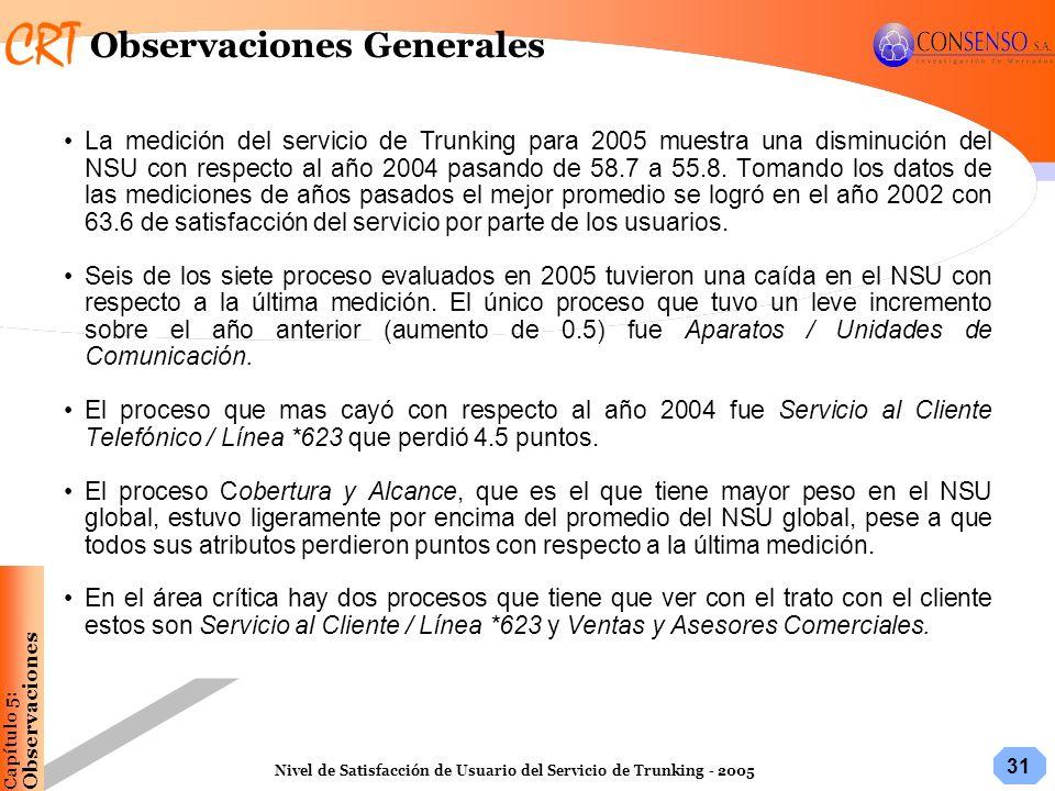 31 Nivel de Satisfacción de Usuario del Servicio de Trunking - 2005 Observaciones Generales La medición del servicio de Trunking para 2005 muestra una