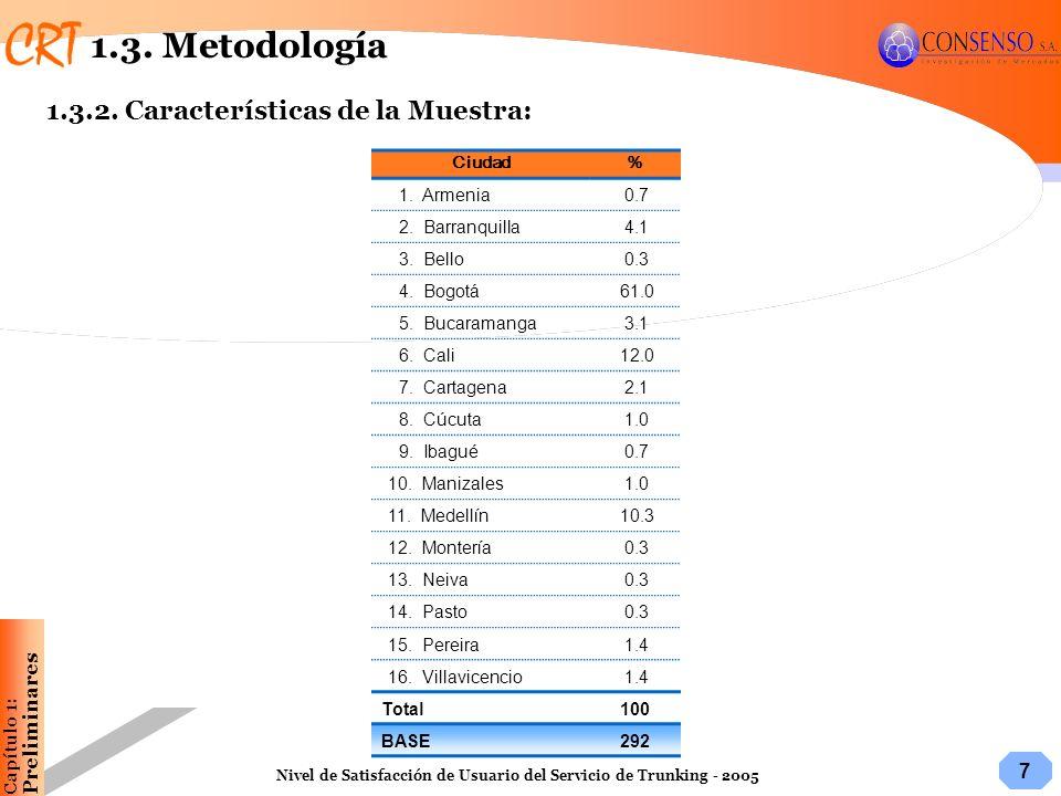 7 Nivel de Satisfacción de Usuario del Servicio de Trunking - 2005 1.3. Metodología Ciudad% 1. Armenia 0.7 2. Barranquilla 4.1 3. Bello 0.3 4. Bogotá