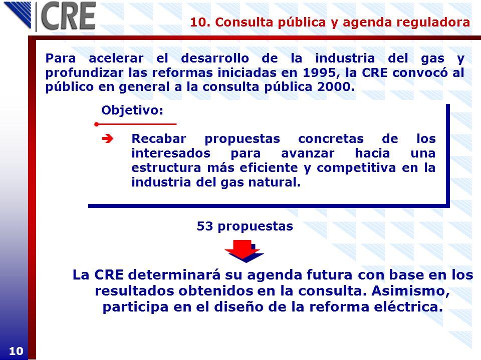 10. Consulta pública y agenda reguladora 10 Para acelerar el desarrollo de la industria del gas y profundizar las reformas iniciadas en 1995, la CRE c