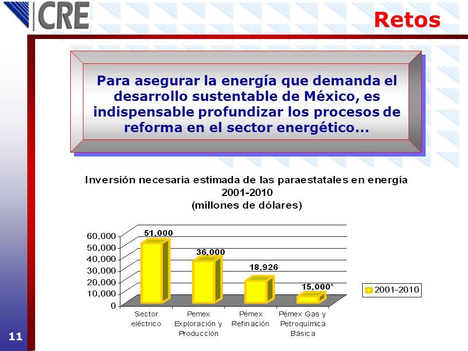 Retos Para asegurar la energía que demanda el desarrollo sustentable de México, es indispensable profundizar los procesos de reforma en el sector ener