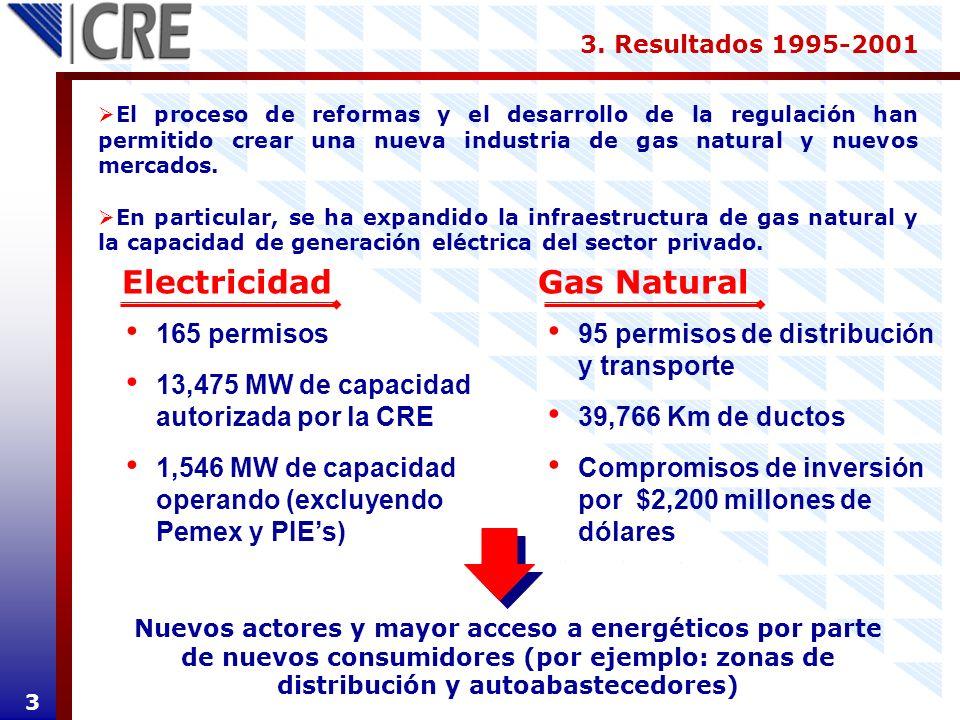3. Resultados 1995-2001 3 El proceso de reformas y el desarrollo de la regulación han permitido crear una nueva industria de gas natural y nuevos merc