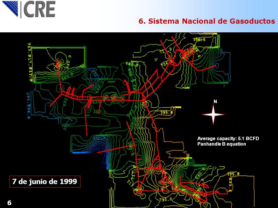 6. Sistema Nacional de Gasoductos Average capacity: 5.1 BCFD Panhandle B equation N 7 de junio de 1999 6
