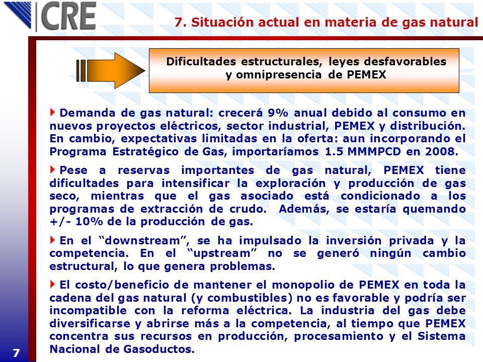 Dificultades estructurales, leyes desfavorables y omnipresencia de PEMEX 7. Situación actual en materia de gas natural Demanda de gas natural: crecerá