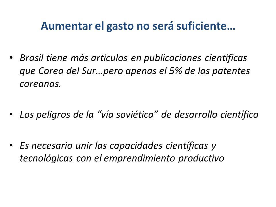 Aumentar el gasto no será suficiente… Brasil tiene más artículos en publicaciones científicas que Corea del Sur…pero apenas el 5% de las patentes coreanas.
