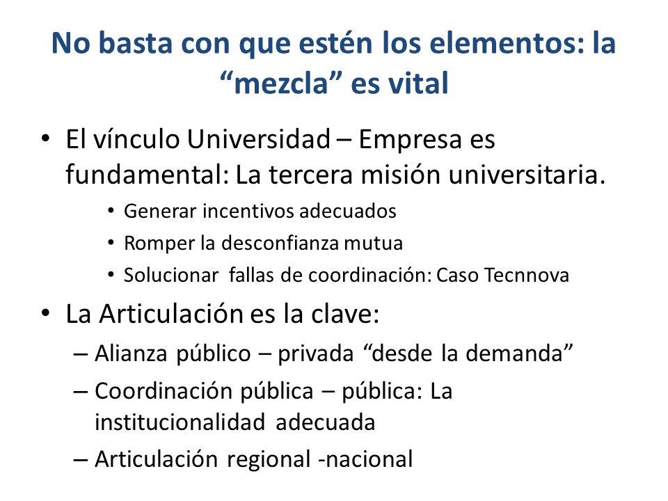 No basta con que estén los elementos: la mezcla es vital El vínculo Universidad – Empresa es fundamental: La tercera misión universitaria.