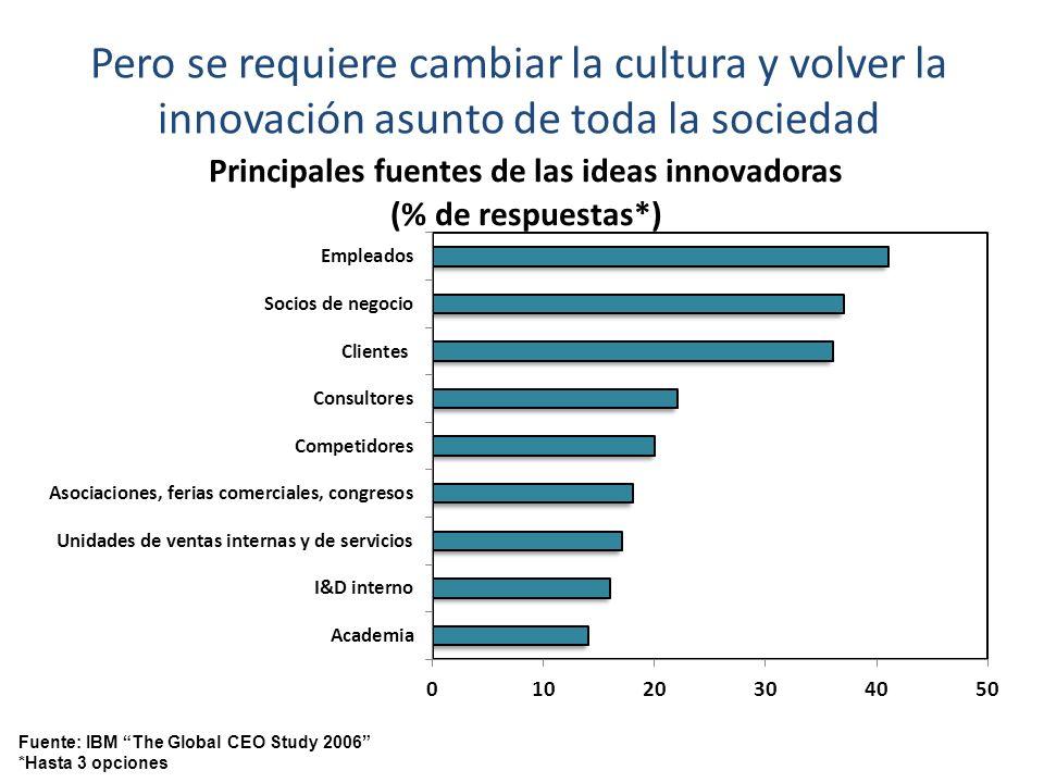 Fuente: IBM The Global CEO Study 2006 *Hasta 3 opciones Pero se requiere cambiar la cultura y volver la innovación asunto de toda la sociedad