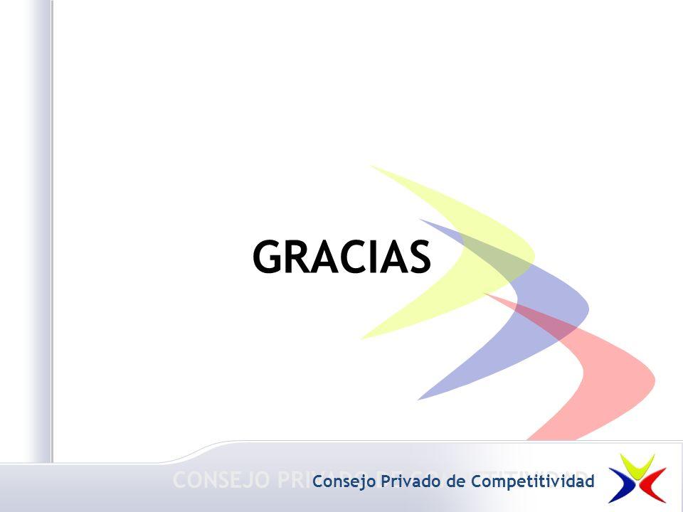 BOG-CPC2007-02-02 20 Consejo Privado de Competitividad En Acción Mejorando la Competitividad de Colombia CONSEJO PRIVADO DE COMPETITIVIDAD Consejo Privado de Competitividad GRACIAS