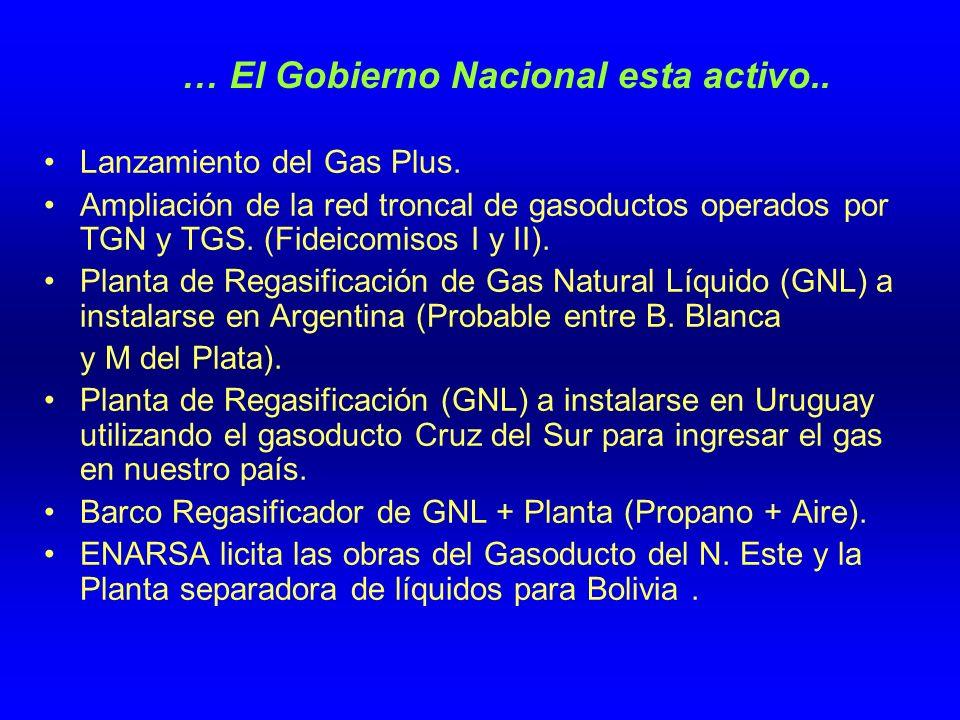 … El Gobierno Nacional esta activo..Lanzamiento del Gas Plus.