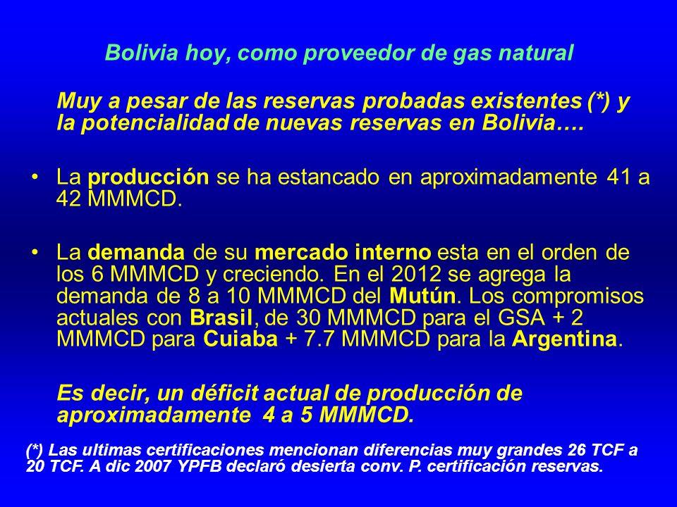 Bolivia hoy, como proveedor de gas natural Muy a pesar de las reservas probadas existentes (*) y la potencialidad de nuevas reservas en Bolivia….
