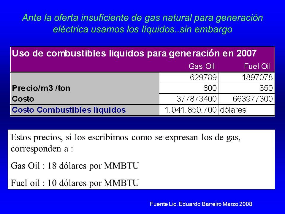 Ante la oferta insuficiente de gas natural para generación eléctrica usamos los líquidos..sin embargo Estos precios, si los escribimos como se expresan los de gas, corresponden a : Gas Oil : 18 dólares por MMBTU Fuel oil : 10 dólares por MMBTU Fuente Lic.