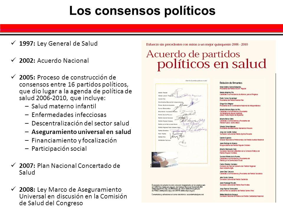12 1997: Ley General de Salud 2002: Acuerdo Nacional 2005: Proceso de construcción de consensos entre 16 partidos políticos, que dio lugar a la agenda