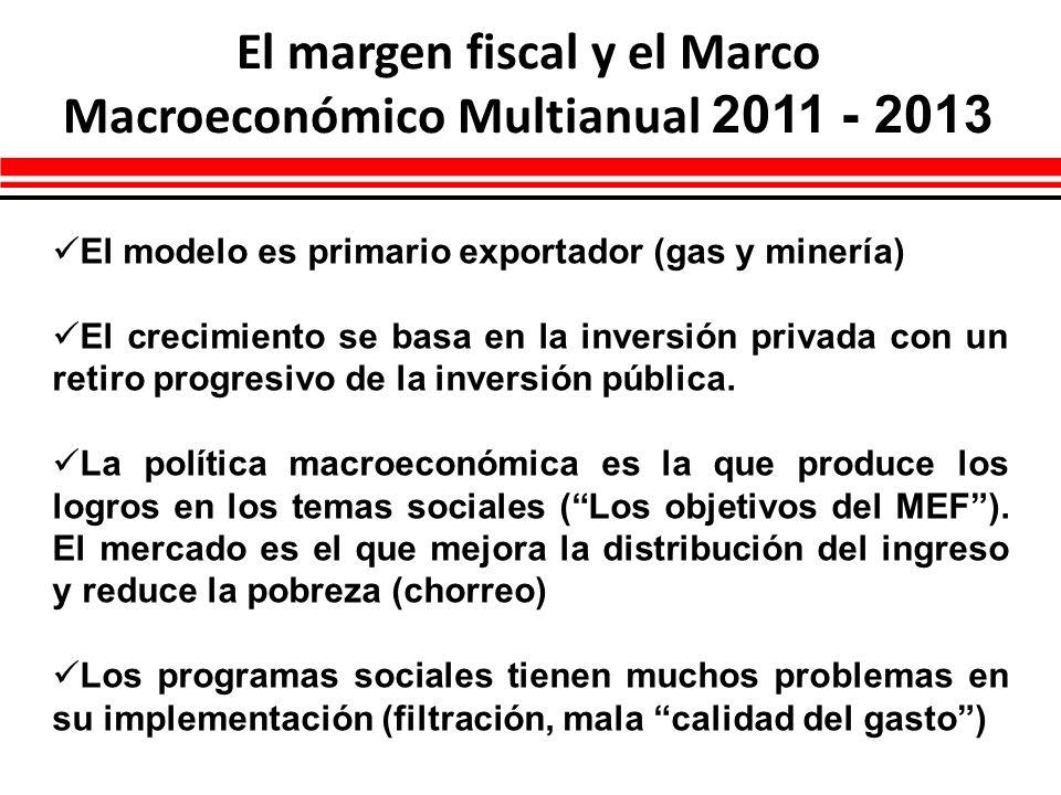 El margen fiscal y el Marco Macroeconómico Multianual 2011 - 2013 El modelo es primario exportador (gas y minería) El crecimiento se basa en la invers