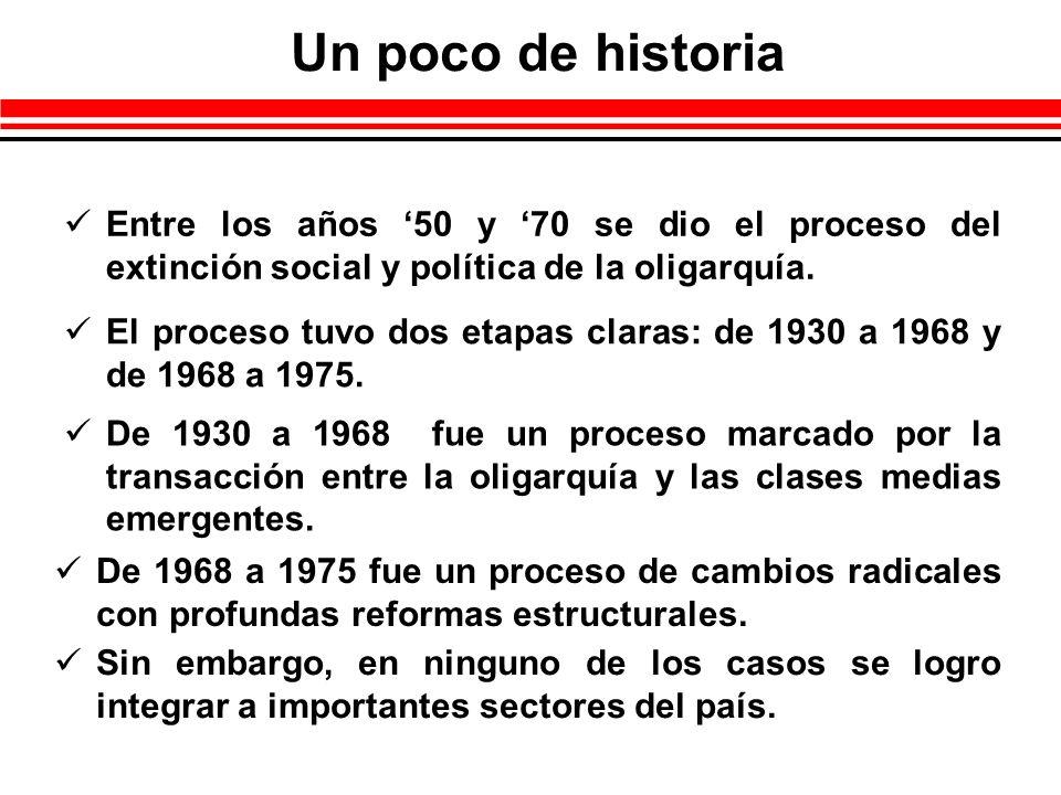 Un poco de historia Entre los años 50 y 70 se dio el proceso del extinción social y política de la oligarquía. El proceso tuvo dos etapas claras: de 1