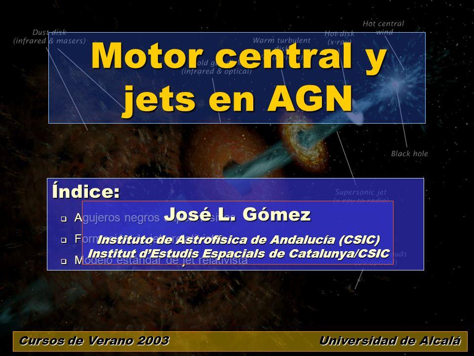 Índice: Agujeros negros supermasivos Agujeros negros supermasivos Formación de jets relativistas Formación de jets relativistas Modelo estándar de jet