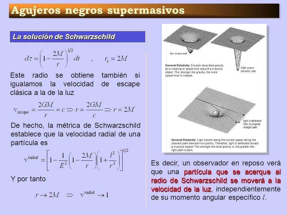 Agujeros negros supermasivos La solución de Schwarzschild Este radio se obtiene también si igualamos la velocidad de escape clásica a la de la luz De
