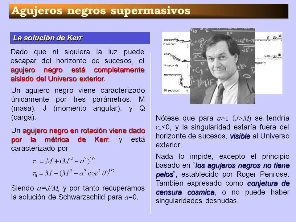 Agujeros negros supermasivos La solución de Kerr agujero negro está completamente aislado del Universo exterior Dado que ni siquiera la luz puede esca