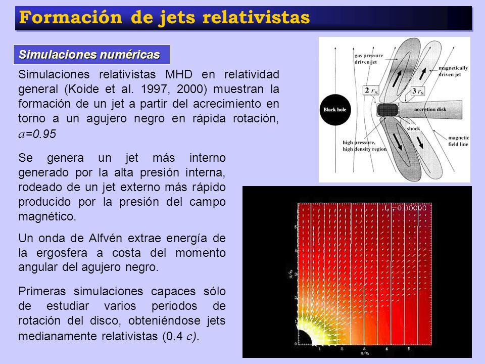Formación de jets relativistas Simulaciones relativistas MHD en relatividad general (Koide et al. 1997, 2000) muestran la formación de un jet a partir