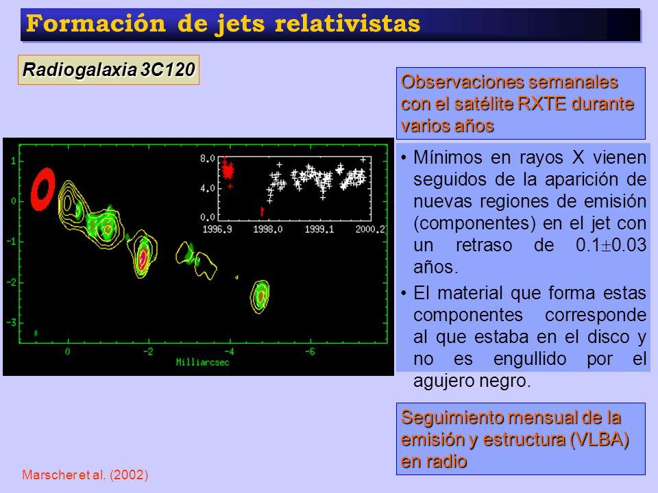 Formación de jets relativistas Radiogalaxia 3C120 Observaciones semanales con el satélite RXTE durante varios años Seguimiento mensual de la emisión y